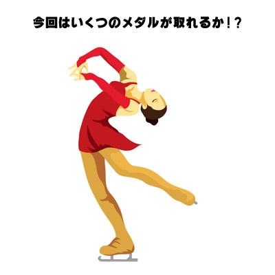 女子スケーター